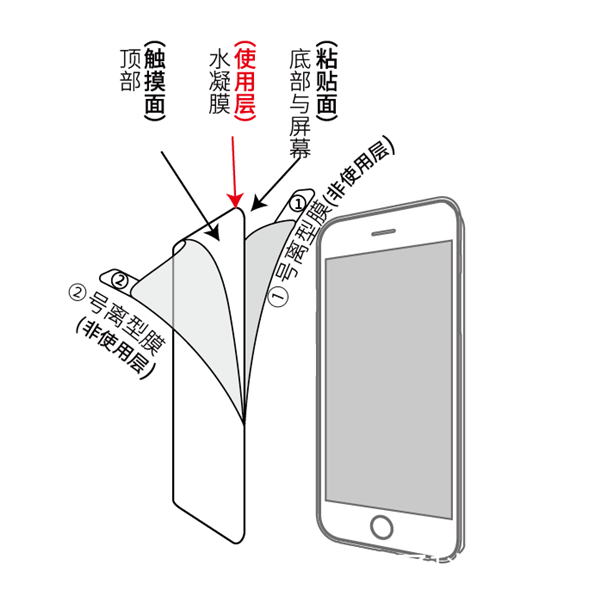 How to install a flexible screen protector